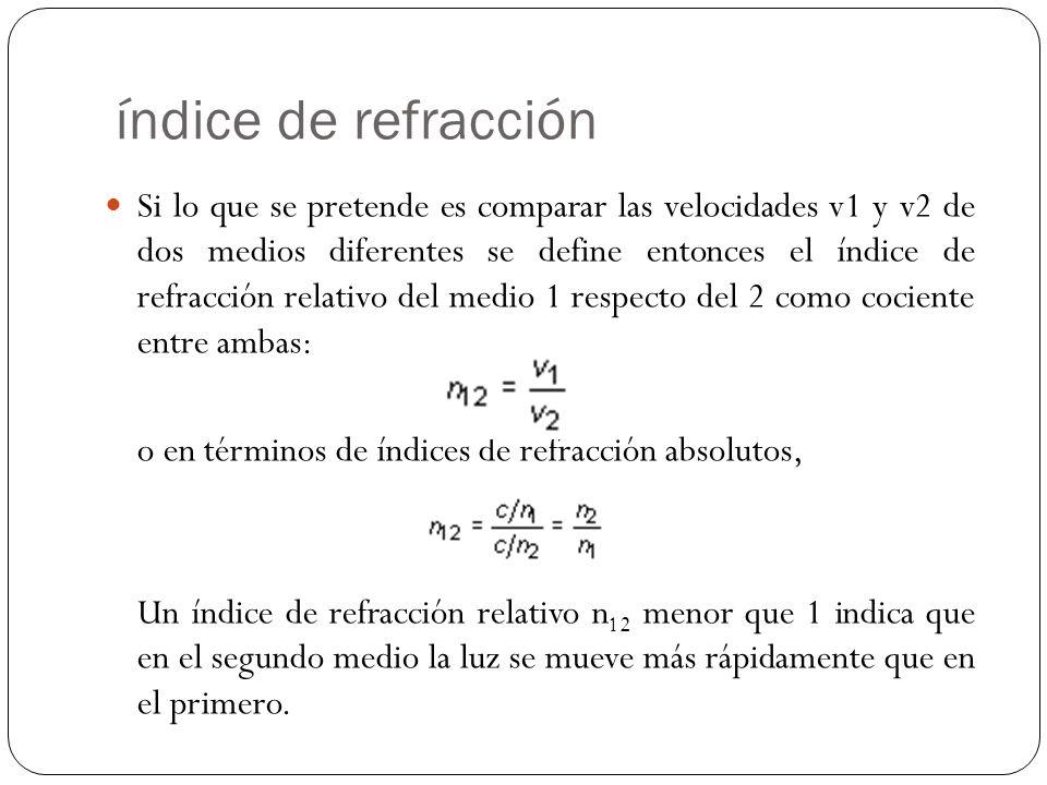 índice de refracción Si lo que se pretende es comparar las velocidades v1 y v2 de dos medios diferentes se define entonces el índice de refracción rel