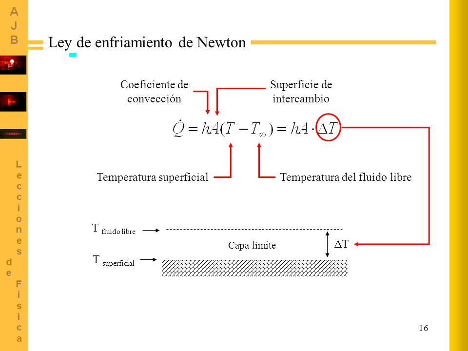 16 Ley de enfriamiento de Newton Temperatura superficialTemperatura del fluido libre Coeficiente de convección Superficie de intercambio T superficial