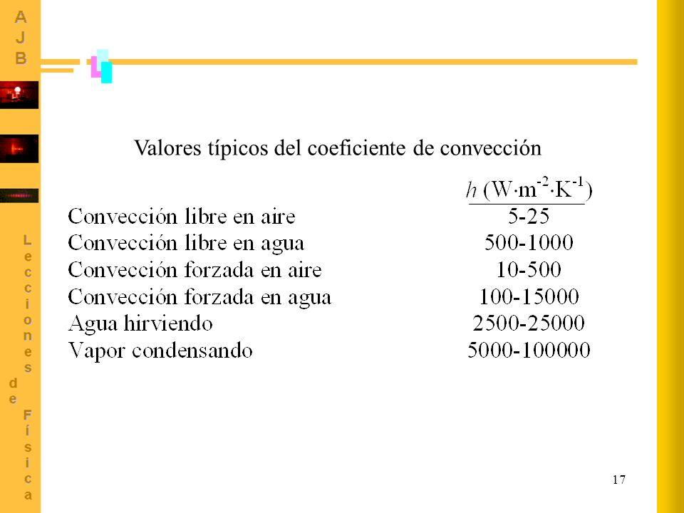 17 Valores típicos del coeficiente de convección