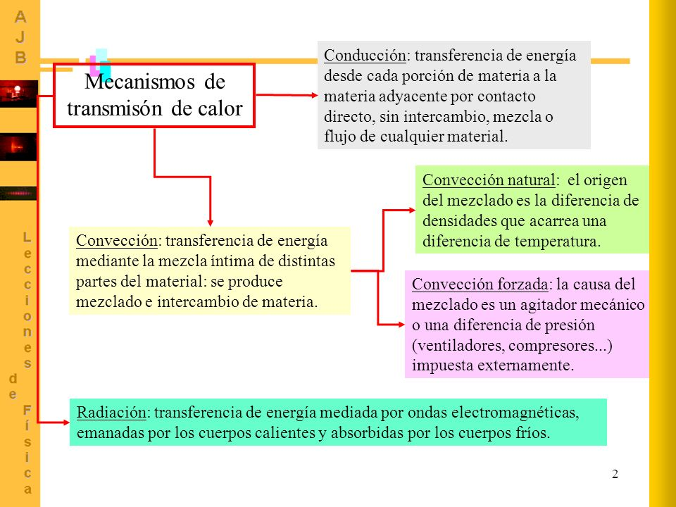 2 Mecanismos de transmisón de calor Conducción: transferencia de energía desde cada porción de materia a la materia adyacente por contacto directo, si