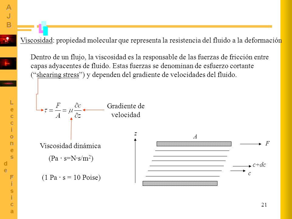 21 Viscosidad: propiedad molecular que representa la resistencia del fluido a la deformación Dentro de un flujo, la viscosidad es la responsable de la