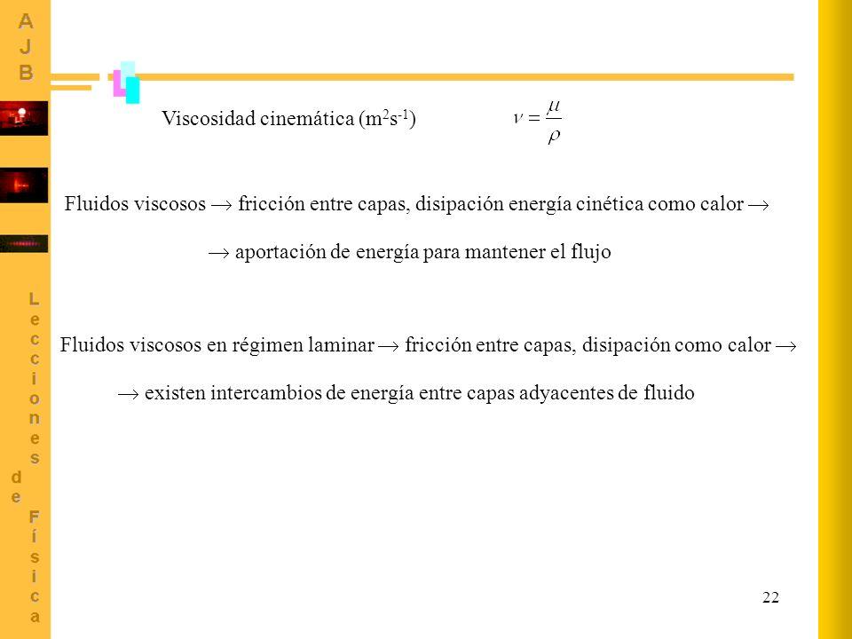 22 Viscosidad cinemática (m 2 s -1 ) Fluidos viscosos fricción entre capas, disipación energía cinética como calor aportación de energía para mantener