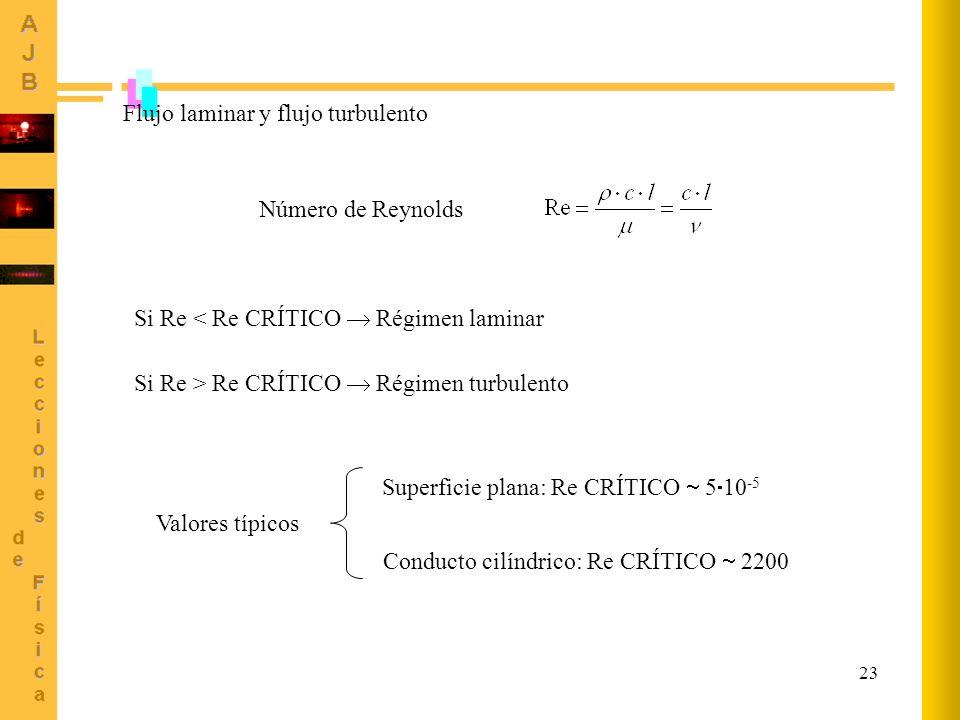 23 Flujo laminar y flujo turbulento Número de Reynolds Si Re < Re CRÍTICO Régimen laminar Si Re > Re CRÍTICO Régimen turbulento Valores típicos Superf