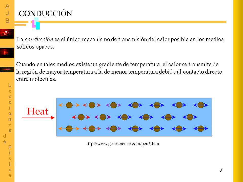 4 http://www.jhu.edu/~virtlab/conduct/conduct.htm Experimento virtual de conducción del calor Conducción Ley de Fourier: determinación del flujo de calor (Estado estacionario) Calor difundido por unidad de tiempo Conductividad térmica (W·m -1 ·grado -1 ): calor que atraviesa en la dirección x un espesor de 1 m del material como consecuencia de una diferencia de 1 grado entre los extremos opuestos Superficie (m 2 ): superficie a través de la cual tiene lugar la transmisión de calor Gradiente de temperatura (grados/m): variación de la temperatura en la dirección indicada por x.