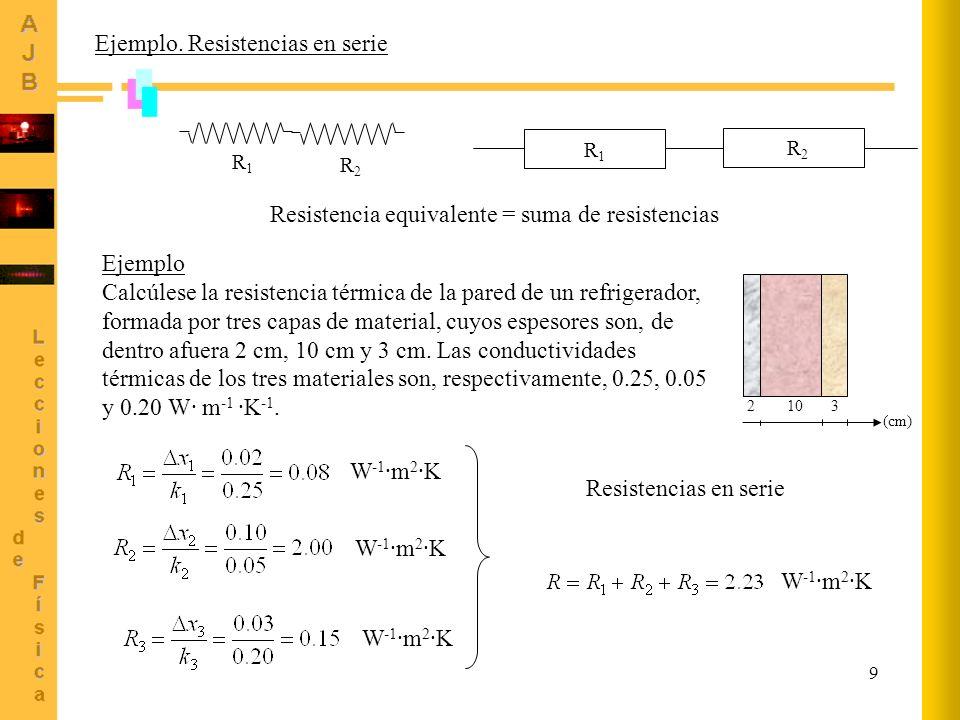 9 Ejemplo. Resistencias en serie R1R1 R2R2 Resistencia equivalente = suma de resistencias Ejemplo Calcúlese la resistencia térmica de la pared de un r