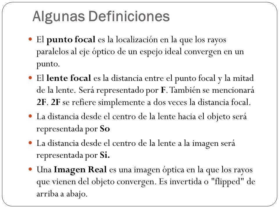 Algunas Definiciones El punto focal es la localización en la que los rayos paralelos al eje óptico de un espejo ideal convergen en un punto. El lente