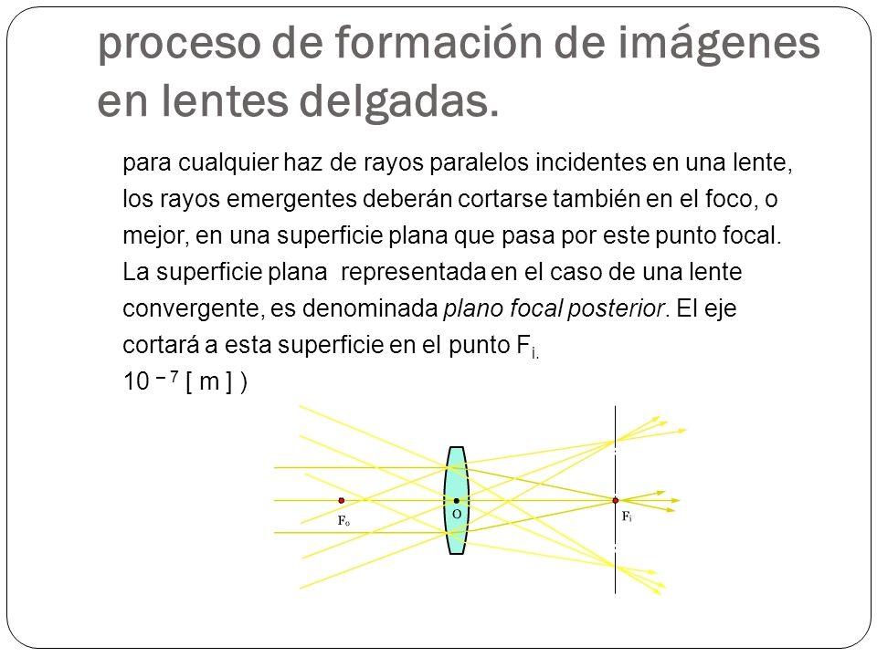proceso de formación de imágenes en lentes delgadas. para cualquier haz de rayos paralelos incidentes en una lente, los rayos emergentes deberán corta