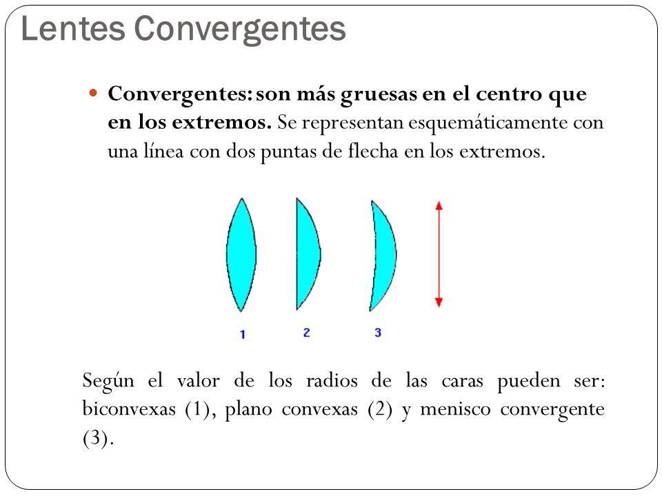 Lentes Convergentes Convergentes: son más gruesas en el centro que en los extremos. Se representan esquemáticamente con una línea con dos puntas de fl