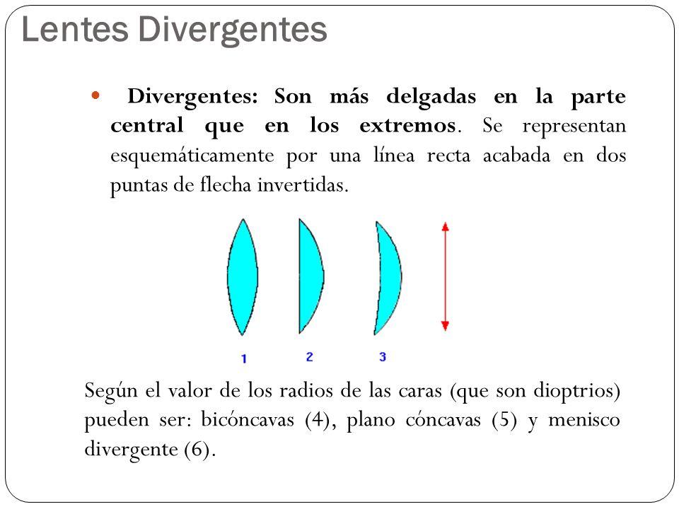 Lentes Divergentes Divergentes: Son más delgadas en la parte central que en los extremos. Se representan esquemáticamente por una línea recta acabada