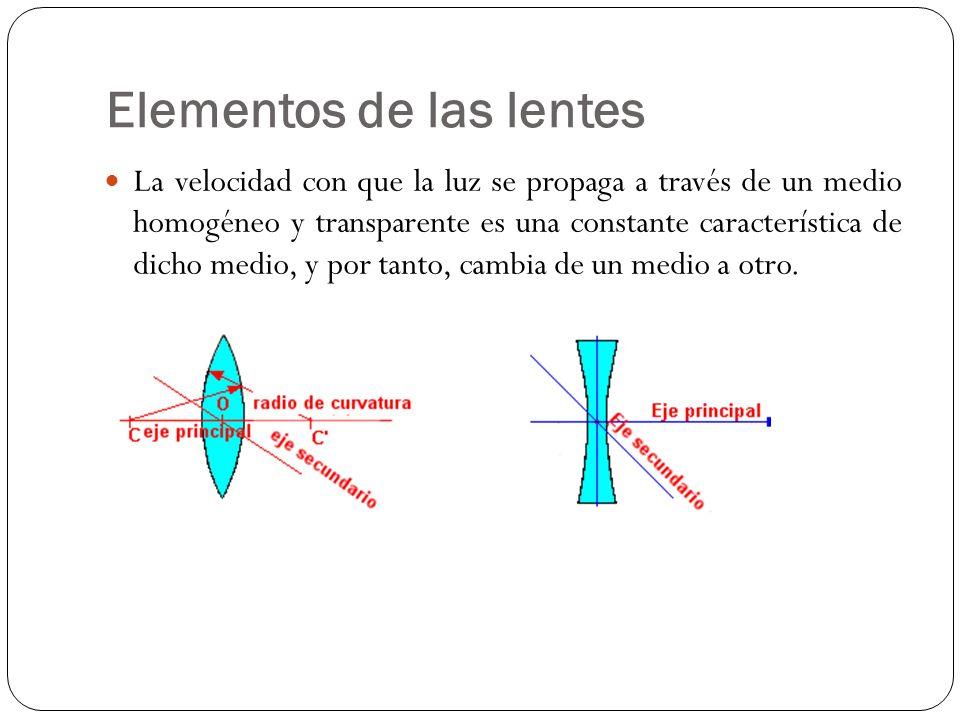 Elementos de las lentes La velocidad con que la luz se propaga a través de un medio homogéneo y transparente es una constante característica de dicho