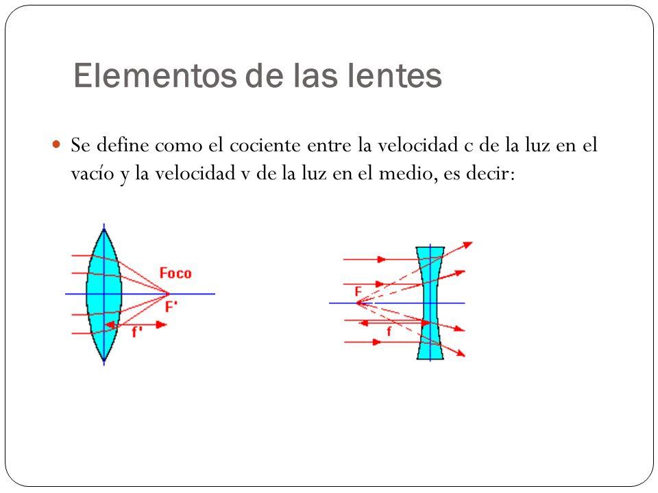 Elementos de las lentes Se define como el cociente entre la velocidad c de la luz en el vacío y la velocidad v de la luz en el medio, es decir: