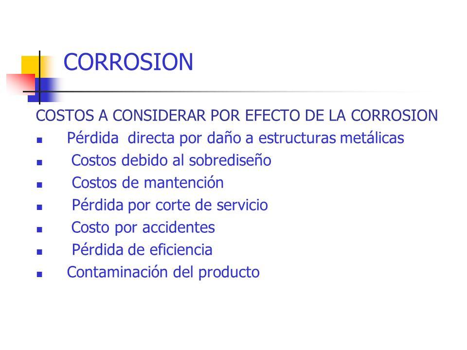 CORROSION COSTOS A CONSIDERAR POR EFECTO DE LA CORROSION Pérdida directa por daño a estructuras metálicas Costos debido al sobrediseño Costos de mante