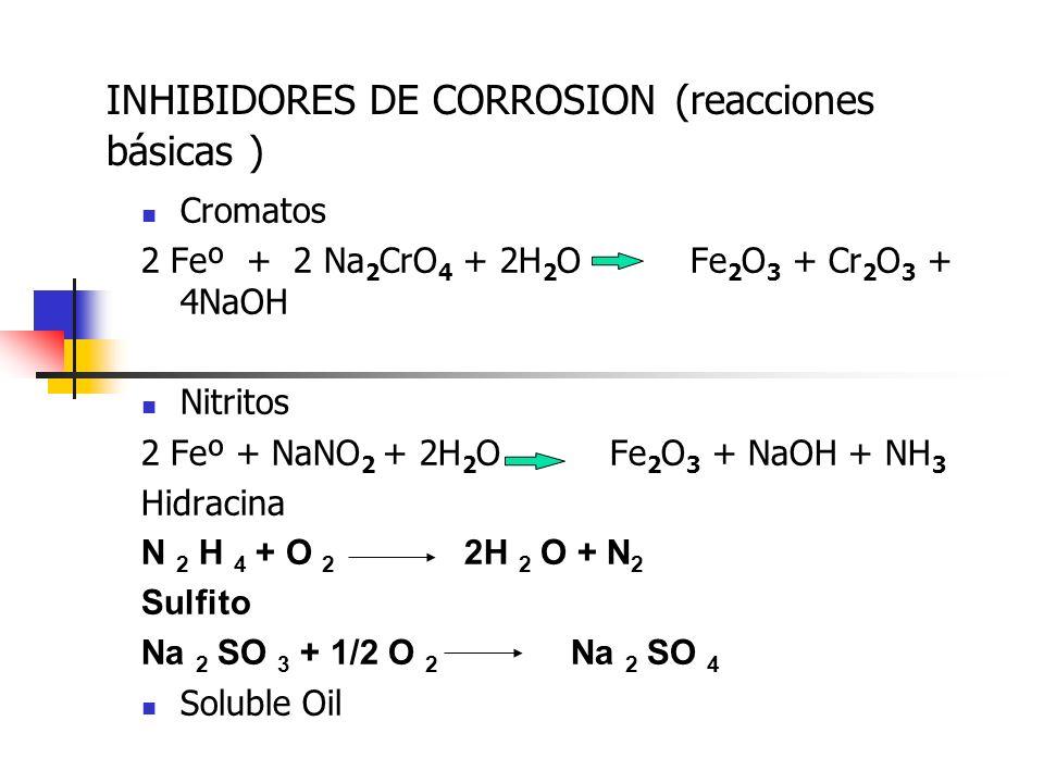 INHIBIDORES DE CORROSION (reacciones básicas ) Cromatos 2 Feº + 2 Na 2 CrO 4 + 2H 2 O Fe 2 O 3 + Cr 2 O 3 + 4NaOH Nitritos 2 Feº + NaNO 2 + 2H 2 O Fe