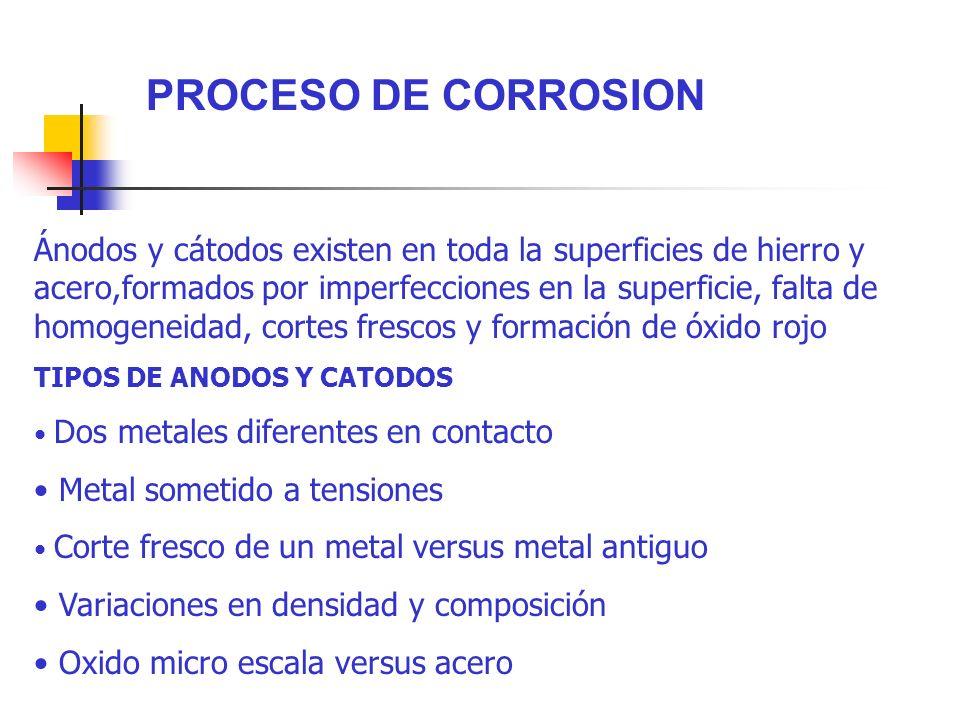 Ánodos y cátodos existen en toda la superficies de hierro y acero,formados por imperfecciones en la superficie, falta de homogeneidad, cortes frescos