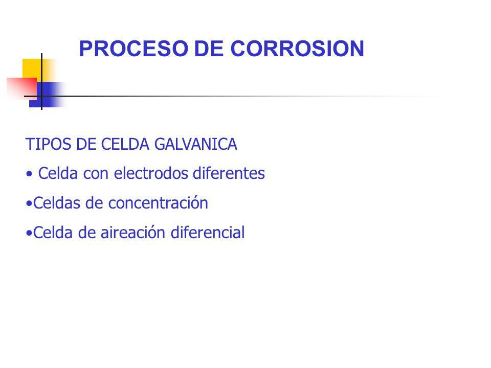 PROCESO DE CORROSION TIPOS DE CELDA GALVANICA Celda con electrodos diferentes Celdas de concentración Celda de aireación diferencial