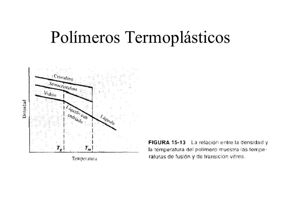 Aditivos Plastificadores: Indispensables para el conformado de los polímeros.