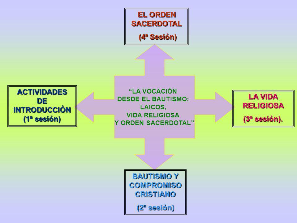 LA VOCACIÓN DESDE EL BAUTISMO: LAICOS, VIDA RELIGIOSA Y ORDEN SACERDOTAL LA VIDA RELIGIOSA (3ª sesión). BAUTISMO Y COMPROMISO CRISTIANO (2ª sesión) EL