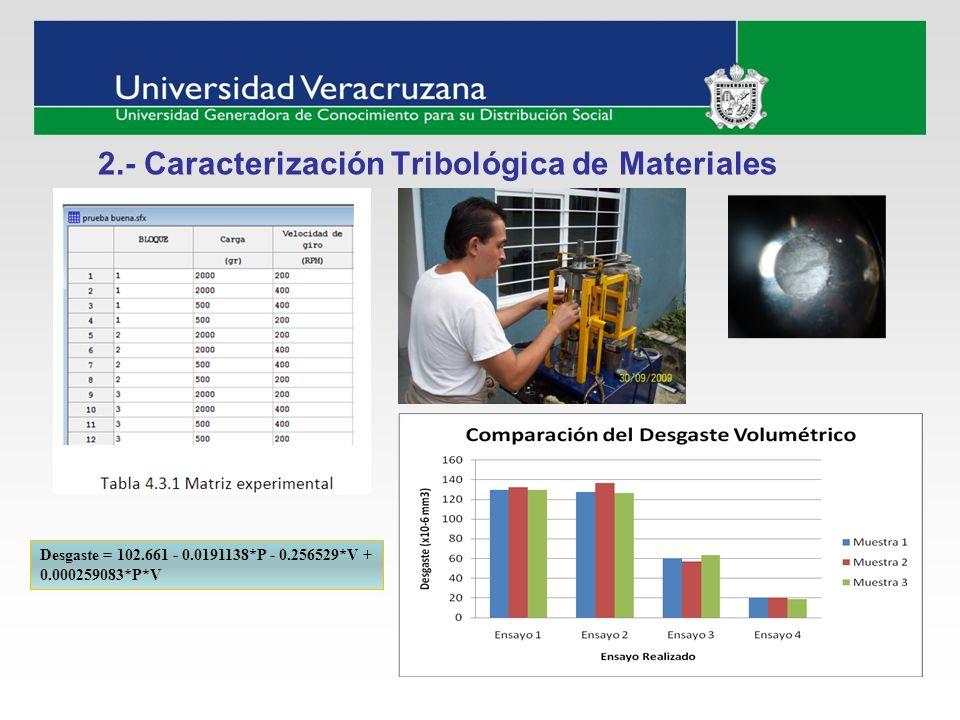 2.- Caracterización Tribológica de Materiales Desgaste = 102.661 - 0.0191138*P - 0.256529*V + 0.000259083*P*V
