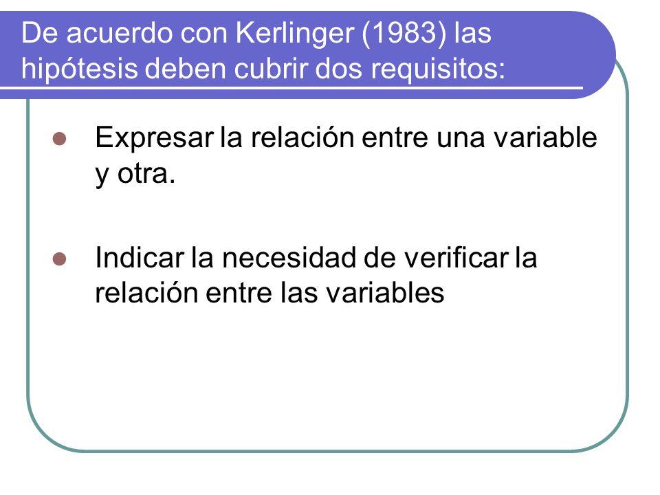 De acuerdo con Kerlinger (1983) las hipótesis deben cubrir dos requisitos: Expresar la relación entre una variable y otra. Indicar la necesidad de ver