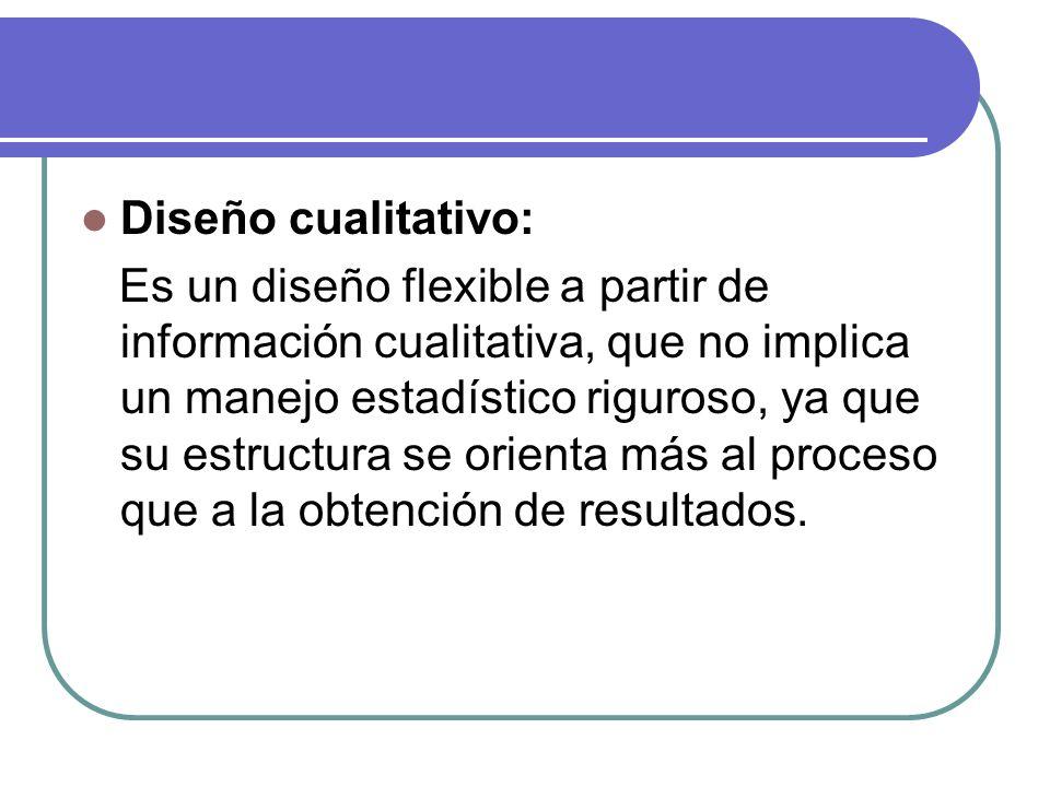 Diseño cualitativo: Es un diseño flexible a partir de información cualitativa, que no implica un manejo estadístico riguroso, ya que su estructura se