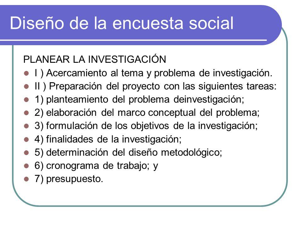 Diseño de la encuesta social PLANEAR LA INVESTIGACIÓN I ) Acercamiento al tema y problema de investigación. II ) Preparación del proyecto con las sigu