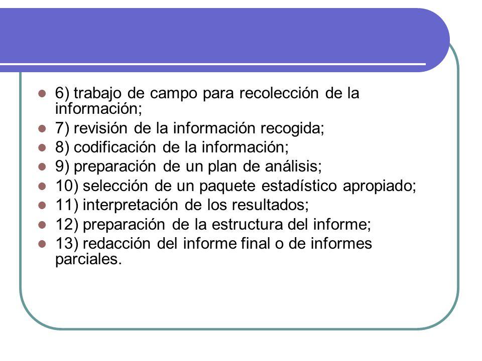 6) trabajo de campo para recolección de la información; 7) revisión de la información recogida; 8) codificación de la información; 9) preparación de u