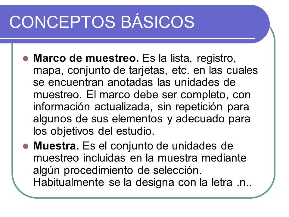 CONCEPTOS BÁSICOS Marco de muestreo. Es la lista, registro, mapa, conjunto de tarjetas, etc. en las cuales se encuentran anotadas las unidades de mues
