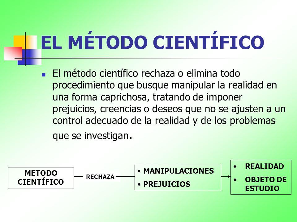 EL MÉTODO CIENTÍFICO El método científico rechaza o elimina todo procedimiento que busque manipular la realidad en una forma caprichosa, tratando de i