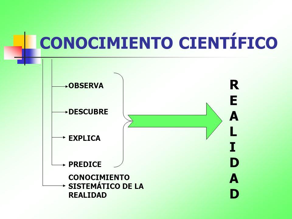 MÉTODO CIENTÍFICO CONOCIMIENTO CIENTÍFICO INVESTIGACIÓN CIENTÍFICA El método científico es un procedimiento para descubrir las condiciones en que se presentan sucesos específicos, caracterizado generalmente por ser: tentativo verificable de razonamiento riguroso y observación empírica