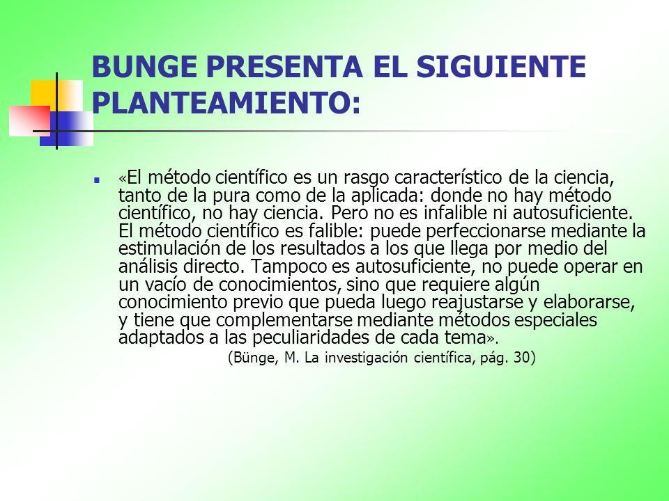 BUNGE PRESENTA EL SIGUIENTE PLANTEAMIENTO: « El método científico es un rasgo característico de la ciencia, tanto de la pura como de la aplicada: dond