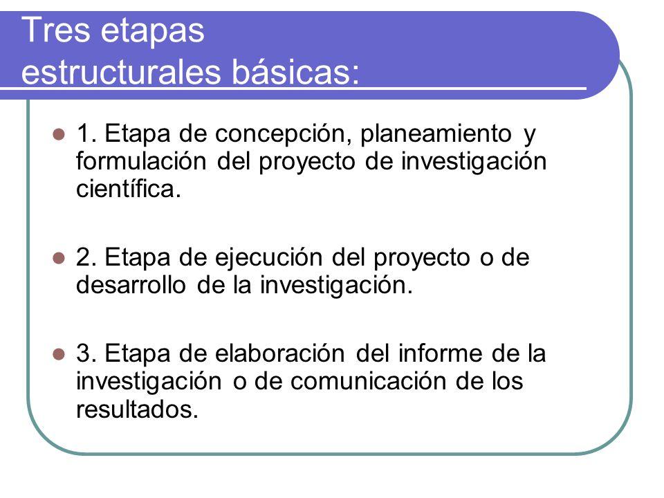 Tres etapas estructurales básicas: 1. Etapa de concepción, planeamiento y formulación del proyecto de investigación científica. 2. Etapa de ejecución