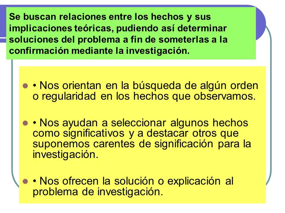 Se buscan relaciones entre los hechos y sus implicaciones teóricas, pudiendo así determinar soluciones del problema a fin de someterlas a la confirmac