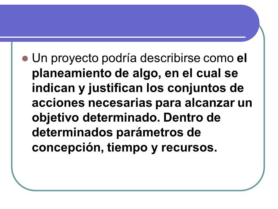 Funciones de las hipótesis Dar fuente de metodología.