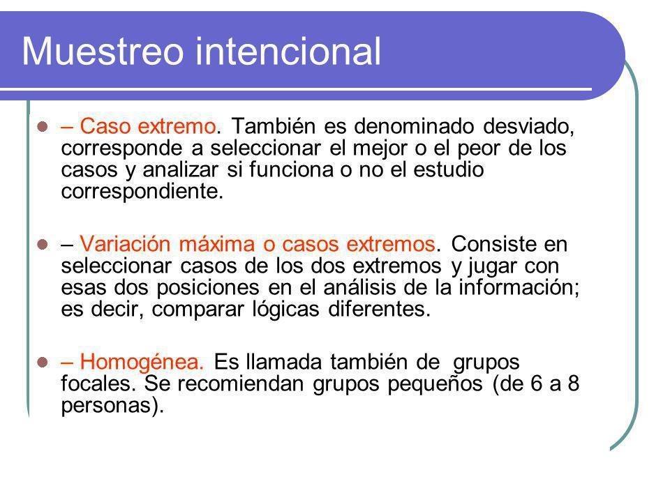 Muestreo intencional – Caso extremo. También es denominado desviado, corresponde a seleccionar el mejor o el peor de los casos y analizar si funciona