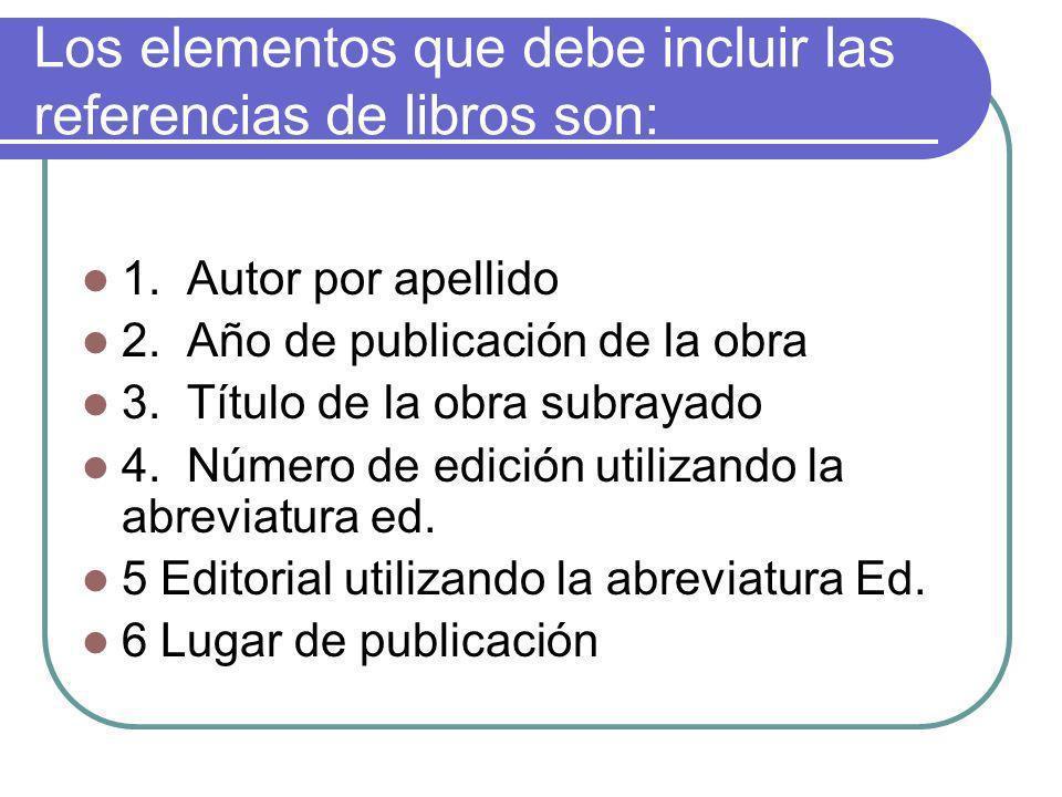 Los elementos que debe incluir las referencias de libros son: 1. Autor por apellido 2. Año de publicación de la obra 3. Título de la obra subrayado 4.