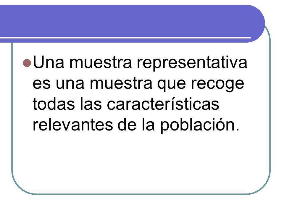 Una muestra representativa es una muestra que recoge todas las características relevantes de la población.