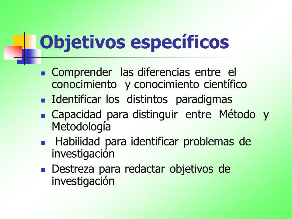 Objetivos específicos Comprender las diferencias entre el conocimiento y conocimiento científico Identificar los distintos paradigmas Capacidad para d