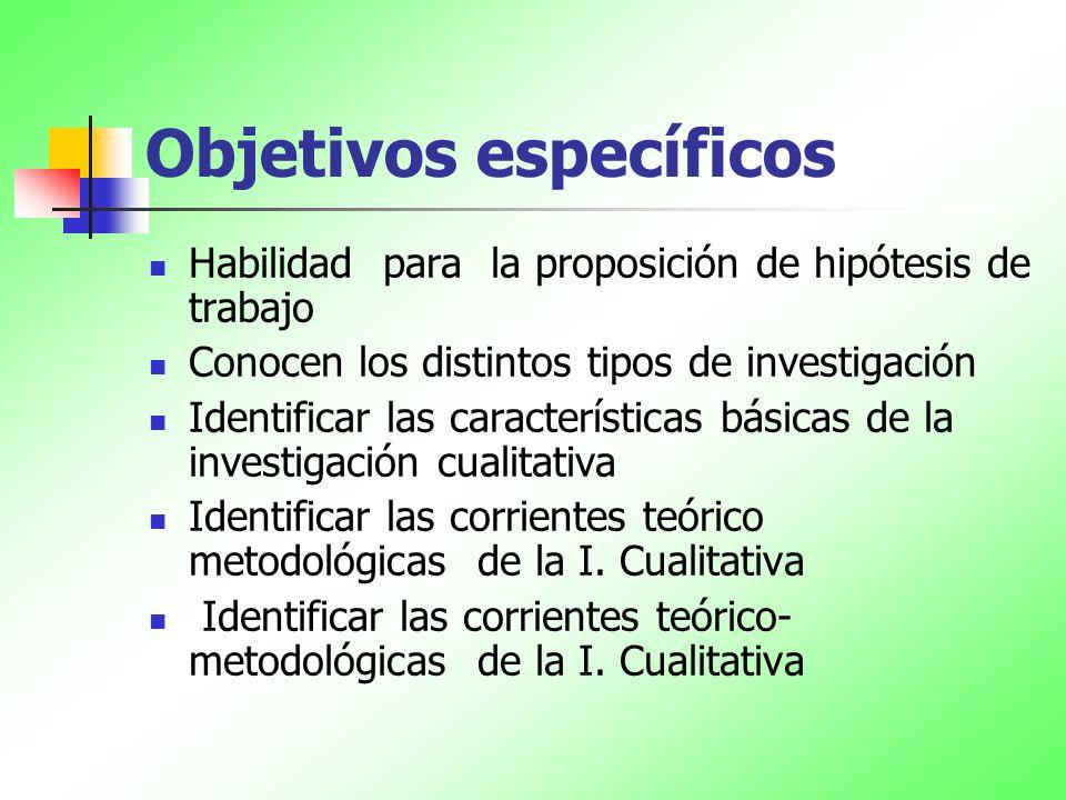 Objetivos específicos Habilidad para la proposición de hipótesis de trabajo Conocen los distintos tipos de investigación Identificar las característic