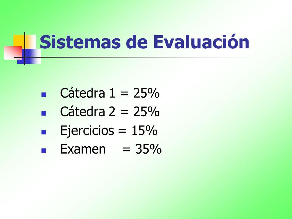 Sistemas de Evaluación Cátedra 1 = 25% Cátedra 2 = 25% Ejercicios = 15% Examen = 35%
