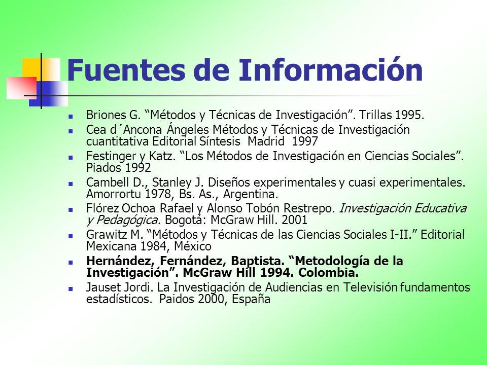 Fuentes de Información Briones G. Métodos y Técnicas de Investigación. Trillas 1995. Cea d´Ancona Ángeles Métodos y Técnicas de Investigación cuantita
