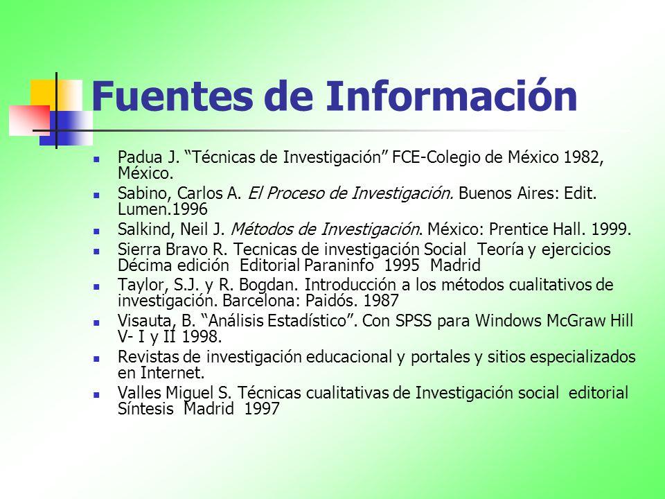 Fuentes de Información Padua J. Técnicas de Investigación FCE-Colegio de México 1982, México. Sabino, Carlos A. El Proceso de Investigación. Buenos Ai