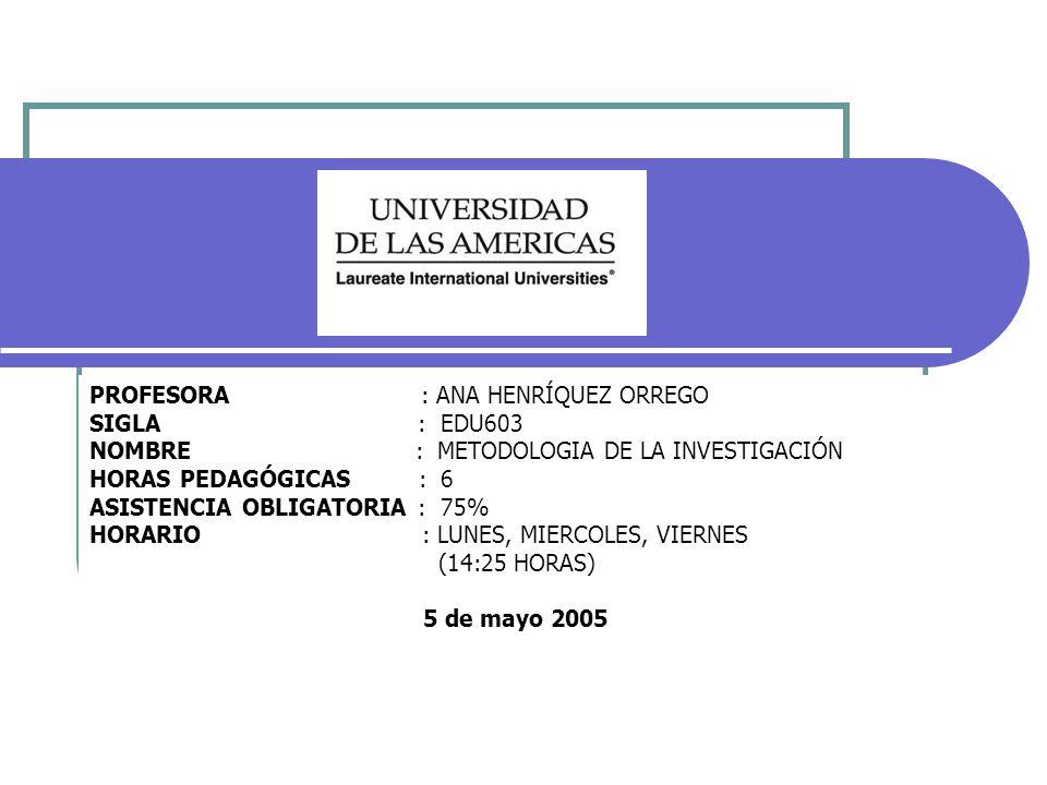 PROFESORA : ANA HENRÍQUEZ ORREGO SIGLA : EDU603 NOMBRE : METODOLOGIA DE LA INVESTIGACIÓN HORAS PEDAGÓGICAS : 6 ASISTENCIA OBLIGATORIA : 75% HORARIO : LUNES, MIERCOLES, VIERNES (14:25 HORAS) 5 de mayo 2005