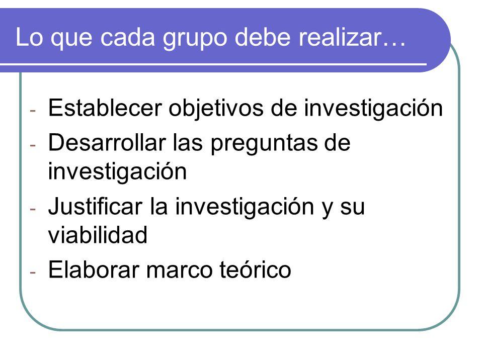 Lo que cada grupo debe realizar… - Establecer objetivos de investigación - Desarrollar las preguntas de investigación - Justificar la investigación y su viabilidad - Elaborar marco teórico