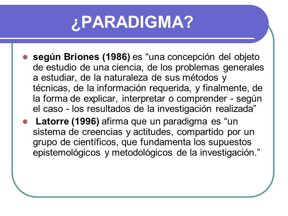 ¿PARADIGMA? según Briones (1986) es una concepción del objeto de estudio de una ciencia, de los problemas generales a estudiar, de la naturaleza de su
