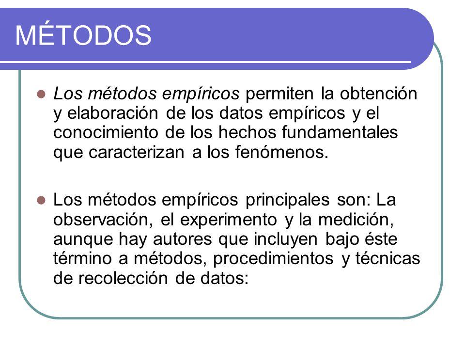 MÉTODOS Los métodos empíricos permiten la obtención y elaboración de los datos empíricos y el conocimiento de los hechos fundamentales que caracterizan a los fenómenos.