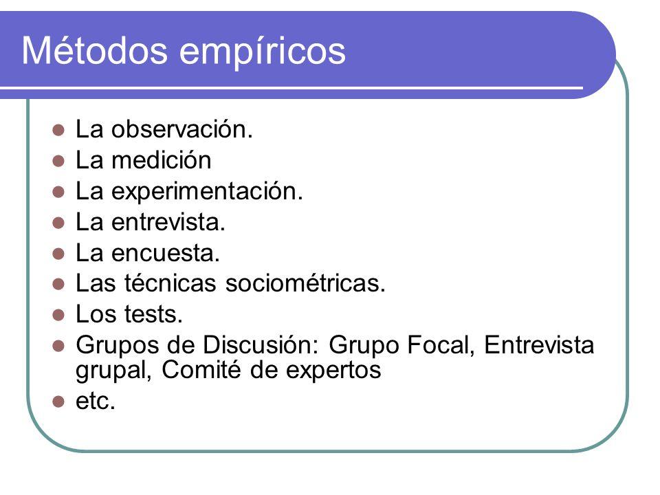 Métodos empíricos La observación.La medición La experimentación.