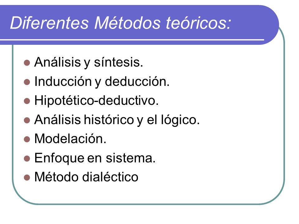 Diferentes Métodos teóricos: Análisis y síntesis.Inducción y deducción.