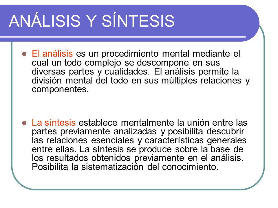 ANÁLISIS Y SÍNTESIS El análisis es un procedimiento mental mediante el cual un todo complejo se descompone en sus diversas partes y cualidades.