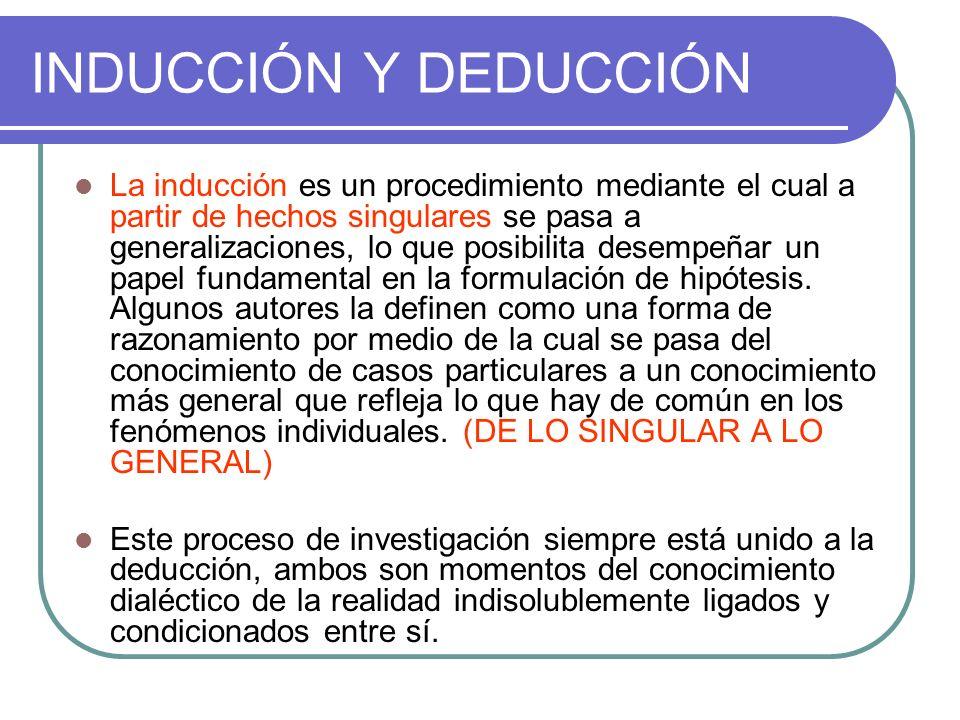 INDUCCIÓN Y DEDUCCIÓN La inducción es un procedimiento mediante el cual a partir de hechos singulares se pasa a generalizaciones, lo que posibilita desempeñar un papel fundamental en la formulación de hipótesis.