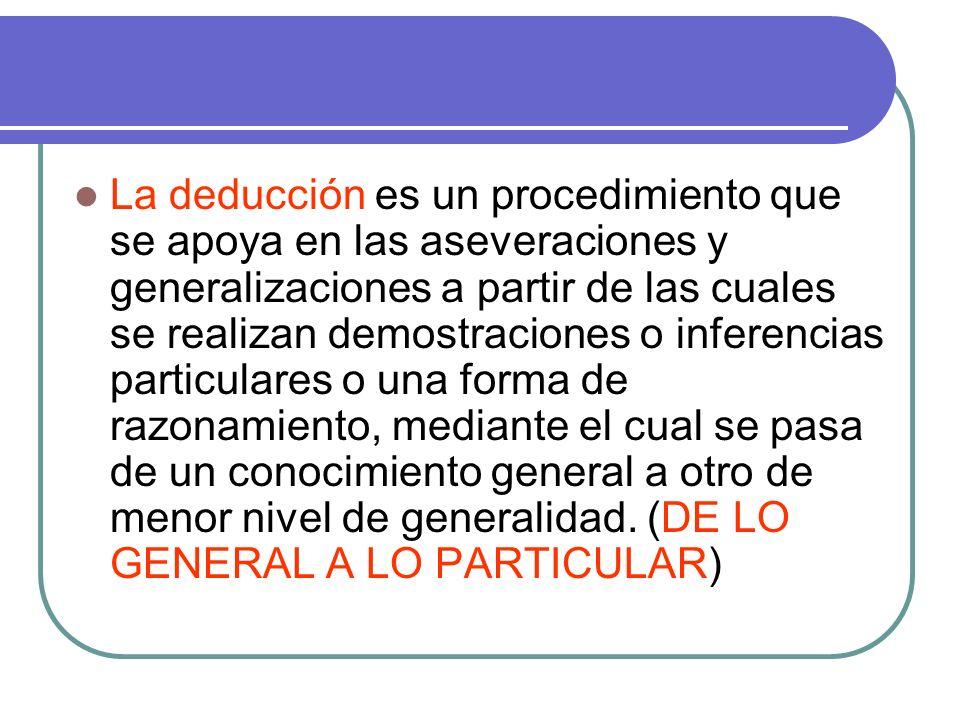 La deducción es un procedimiento que se apoya en las aseveraciones y generalizaciones a partir de las cuales se realizan demostraciones o inferencias particulares o una forma de razonamiento, mediante el cual se pasa de un conocimiento general a otro de menor nivel de generalidad.